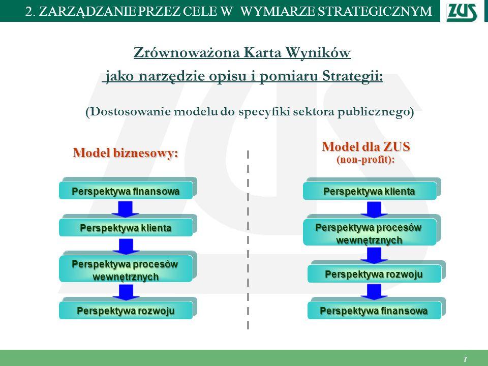 Zrównoważona Karta Wyników jako narzędzie opisu i pomiaru Strategii: