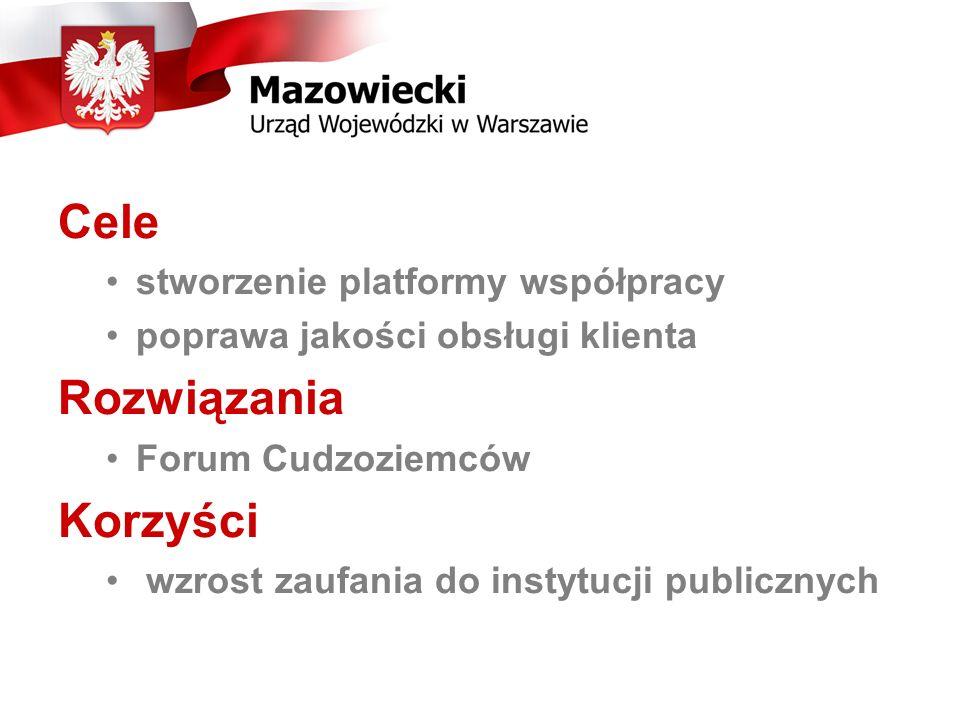 Cele Rozwiązania Korzyści stworzenie platformy współpracy