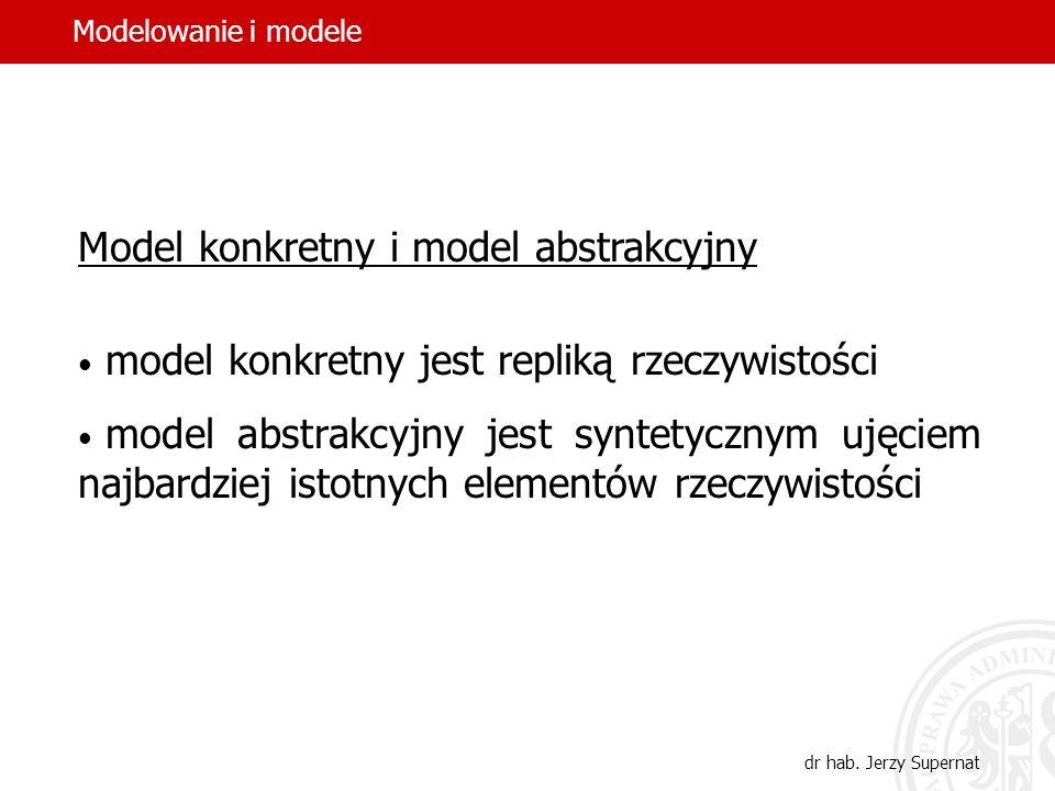 Model konkretny i model abstrakcyjny