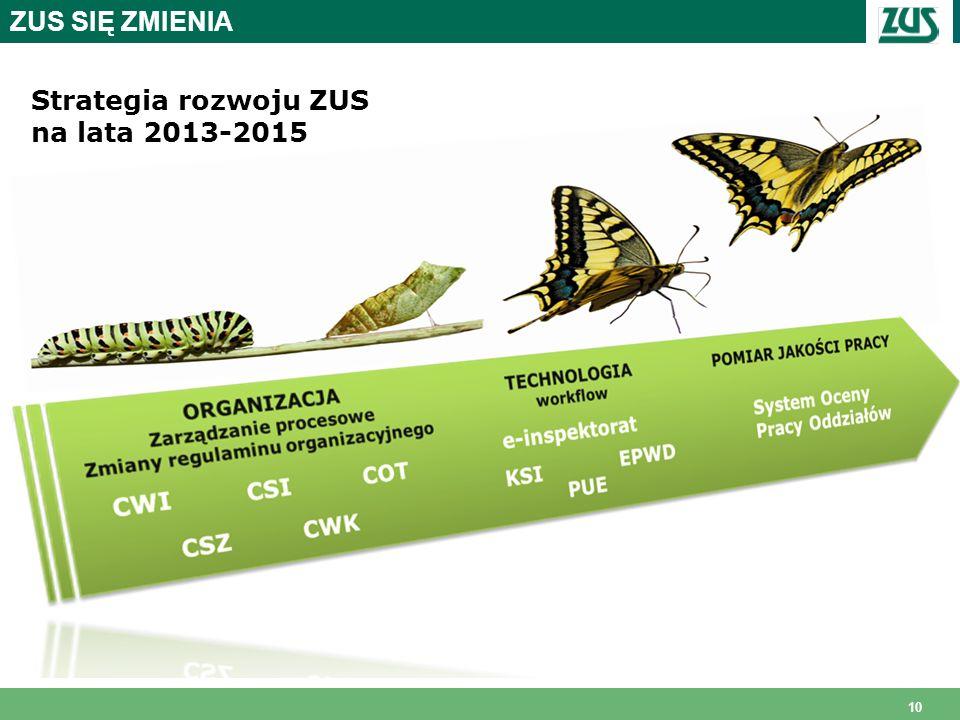 ZUS SIĘ ZMIENIA Strategia rozwoju ZUS na lata 2013-2015
