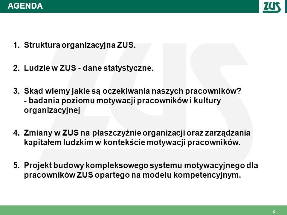 AGENDA Struktura organizacyjna ZUS. Ludzie w ZUS - dane statystyczne.