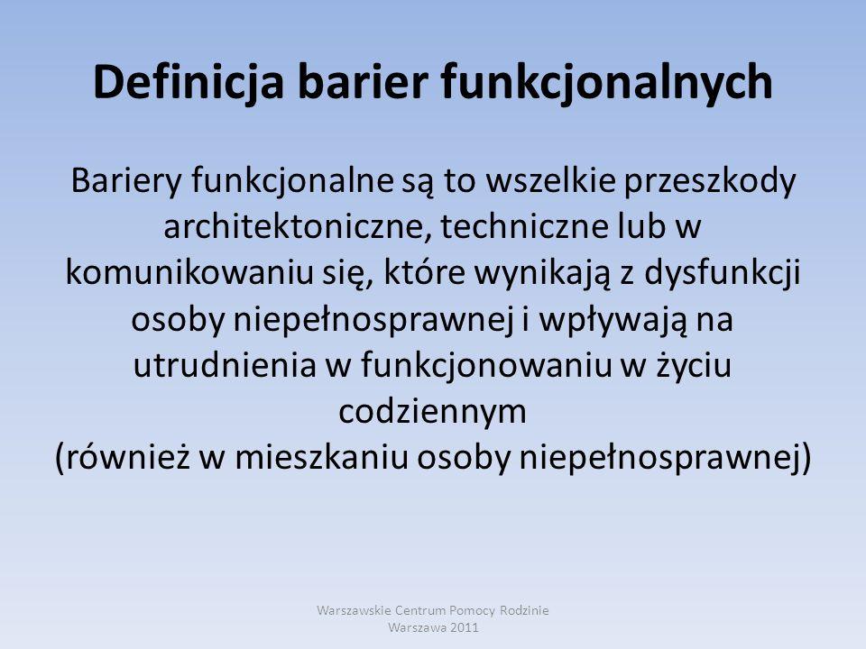Definicja barier funkcjonalnych