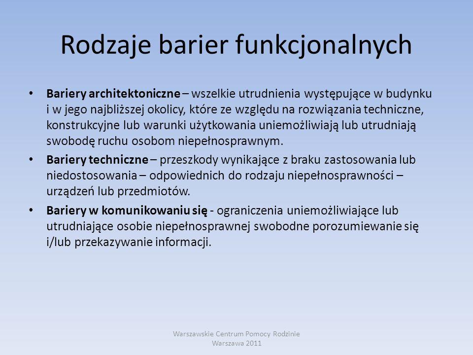 Rodzaje barier funkcjonalnych