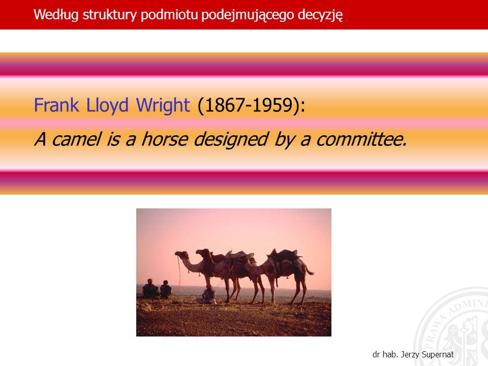 Frank Lloyd Wright (1867-1959):