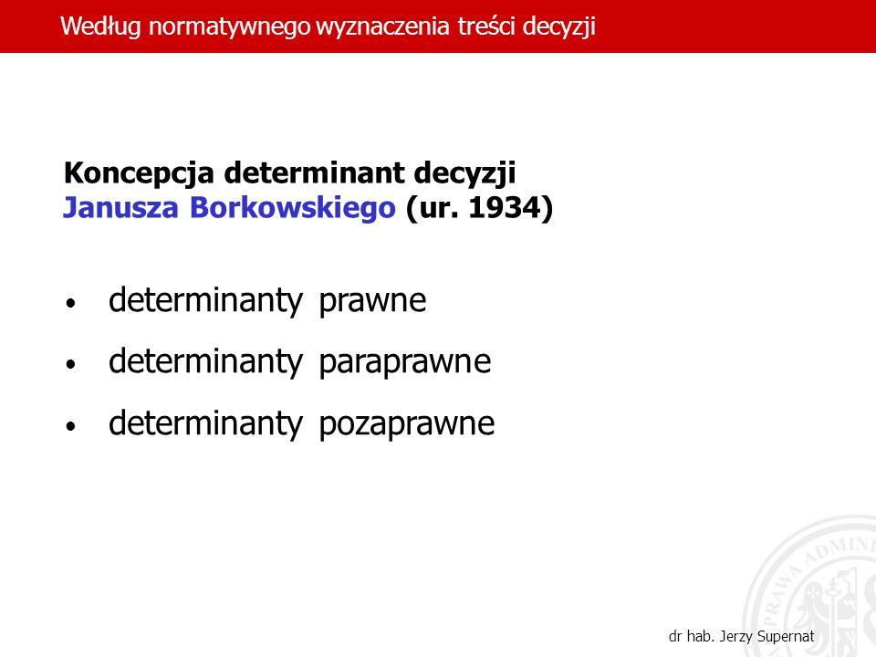 determinanty paraprawne determinanty pozaprawne