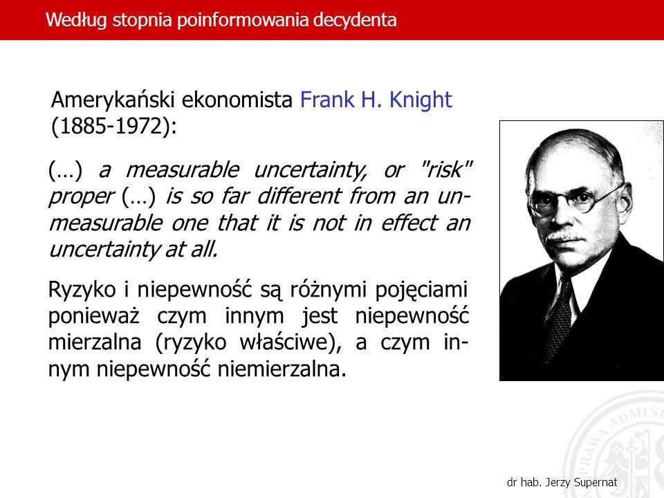 Amerykański ekonomista Frank H. Knight (1885-1972):