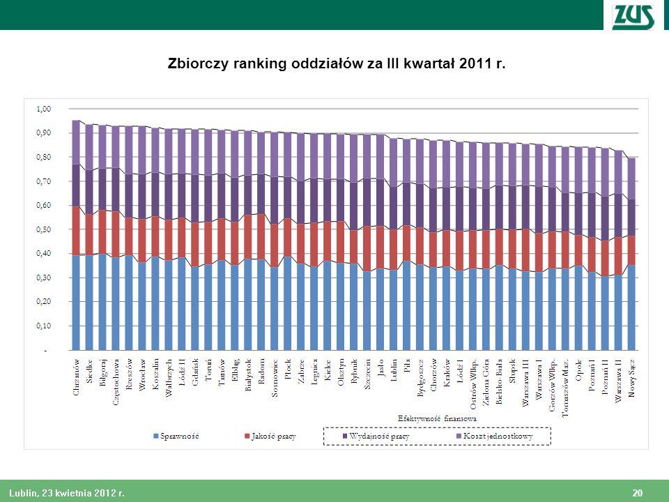 Zbiorczy ranking oddziałów za III kwartał 2011 r.