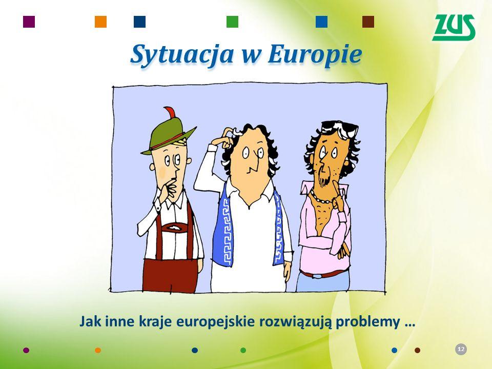Sytuacja w Europie Jak inne kraje europejskie rozwiązują problemy …
