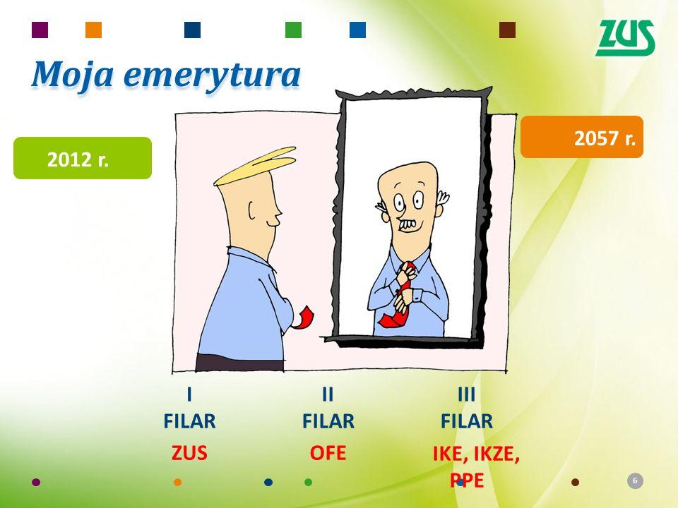 Moja emerytura 2057 r. 2012 r. I FILAR ZUS II FILAR OFE III FILAR
