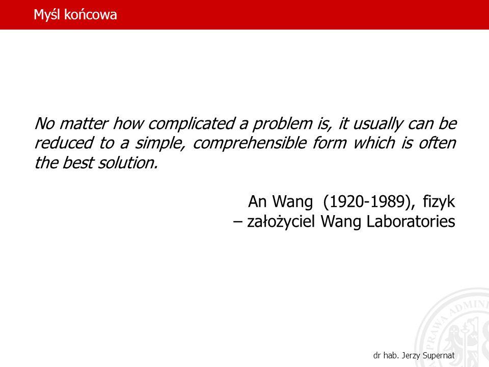 An Wang (1920-1989), fizyk – założyciel Wang Laboratories
