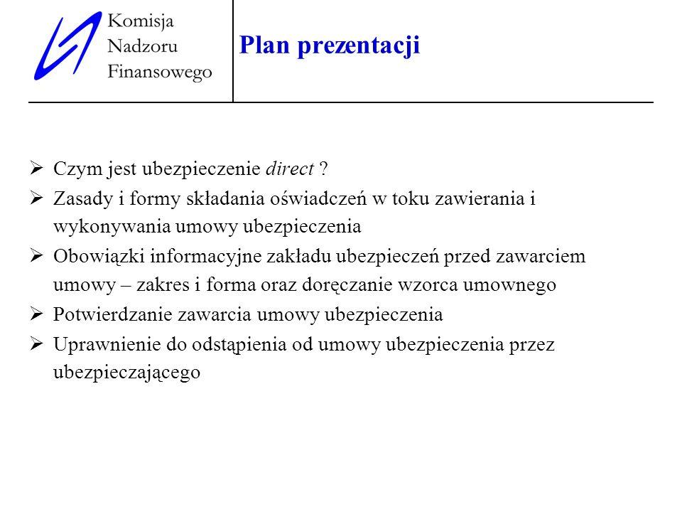 Plan prezentacji Czym jest ubezpieczenie direct