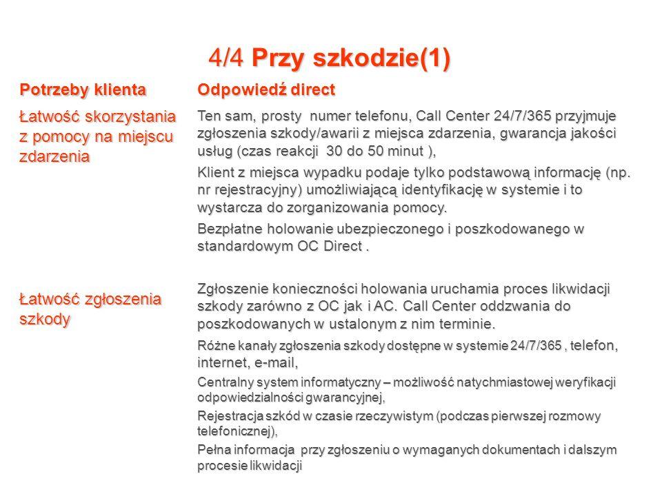 4/4 Przy szkodzie(1) Potrzeby klienta Odpowiedź direct