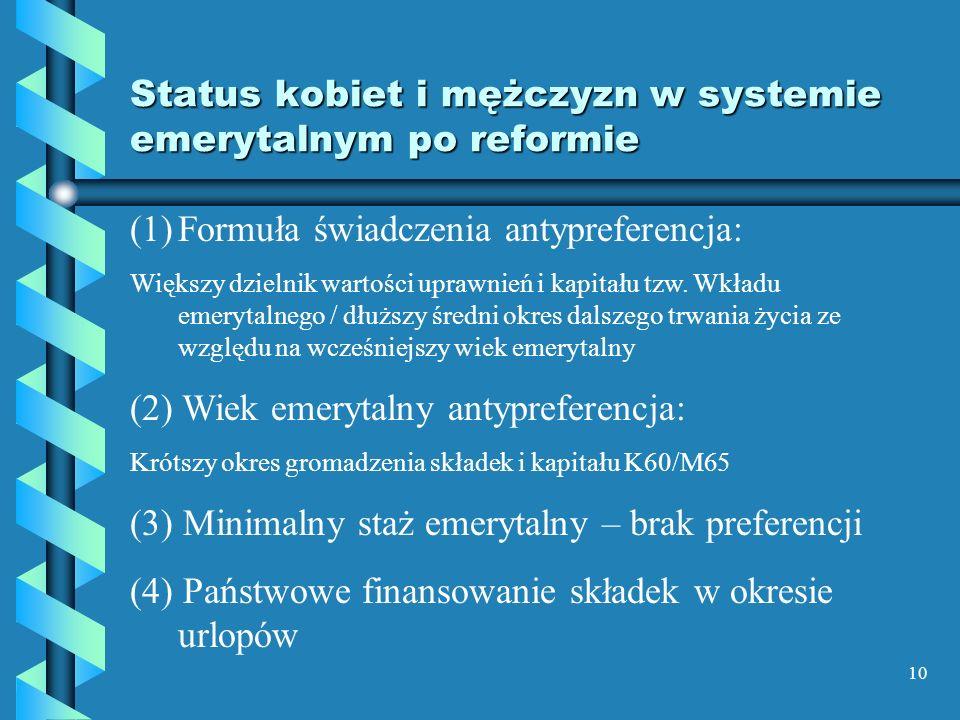 Status kobiet i mężczyzn w systemie emerytalnym po reformie