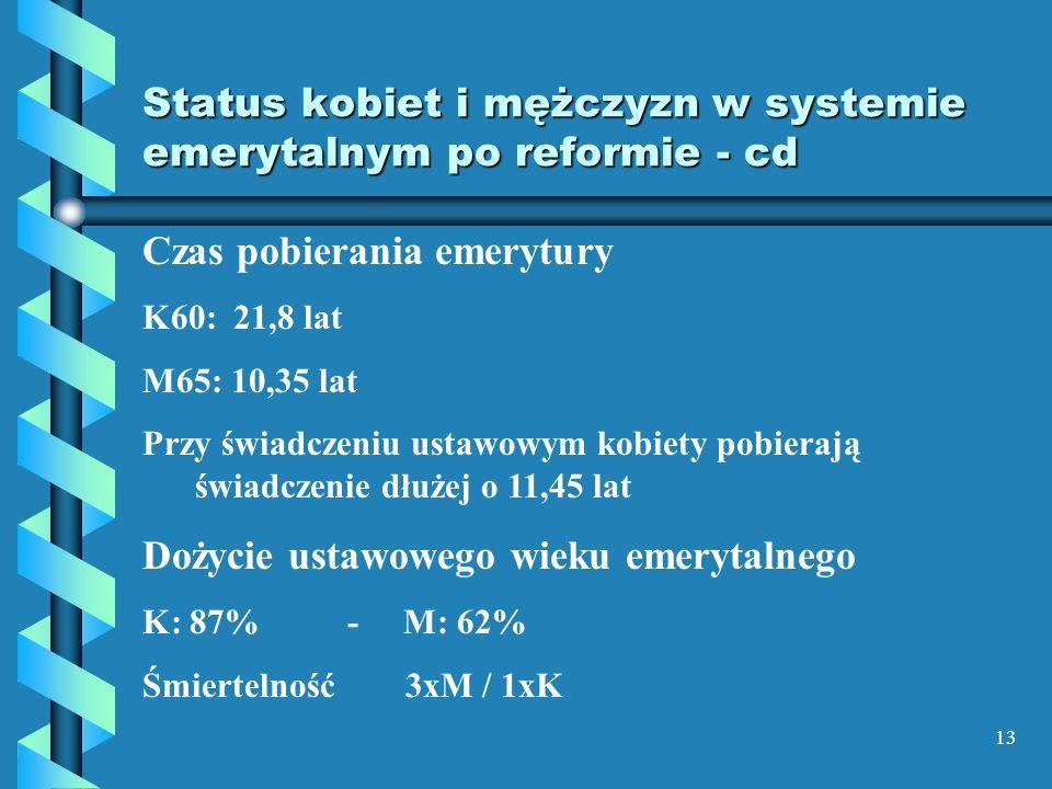 Status kobiet i mężczyzn w systemie emerytalnym po reformie - cd