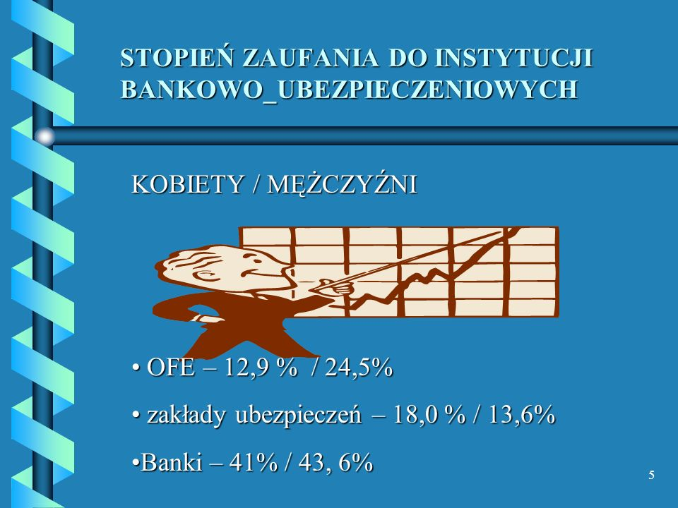 STOPIEŃ ZAUFANIA DO INSTYTUCJI BANKOWO_UBEZPIECZENIOWYCH