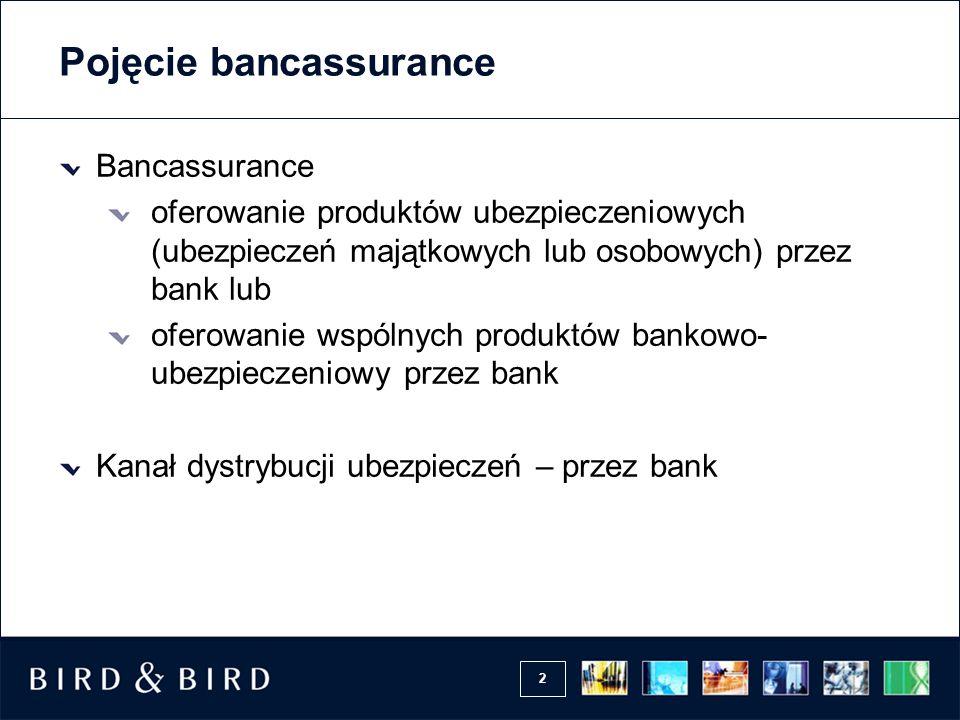 Pojęcie bancassurance