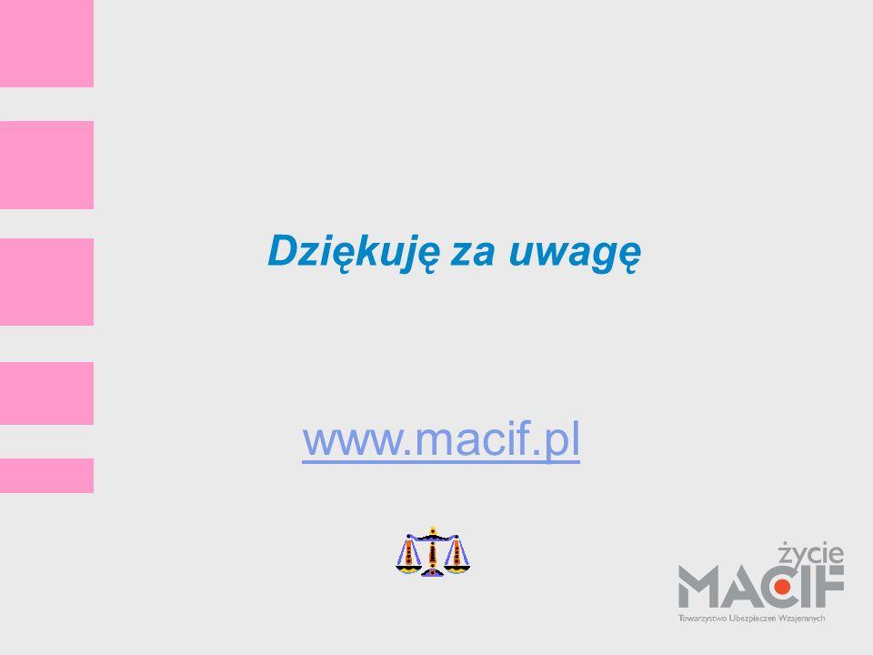 Dziękuję za uwagę www.macif.pl