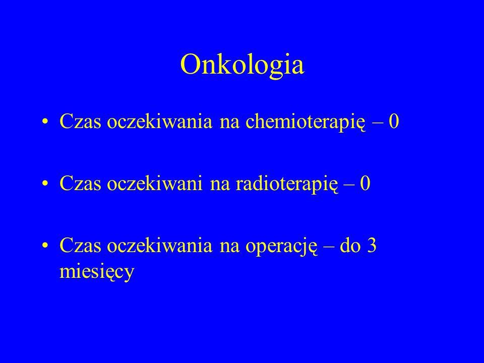Onkologia Czas oczekiwania na chemioterapię – 0