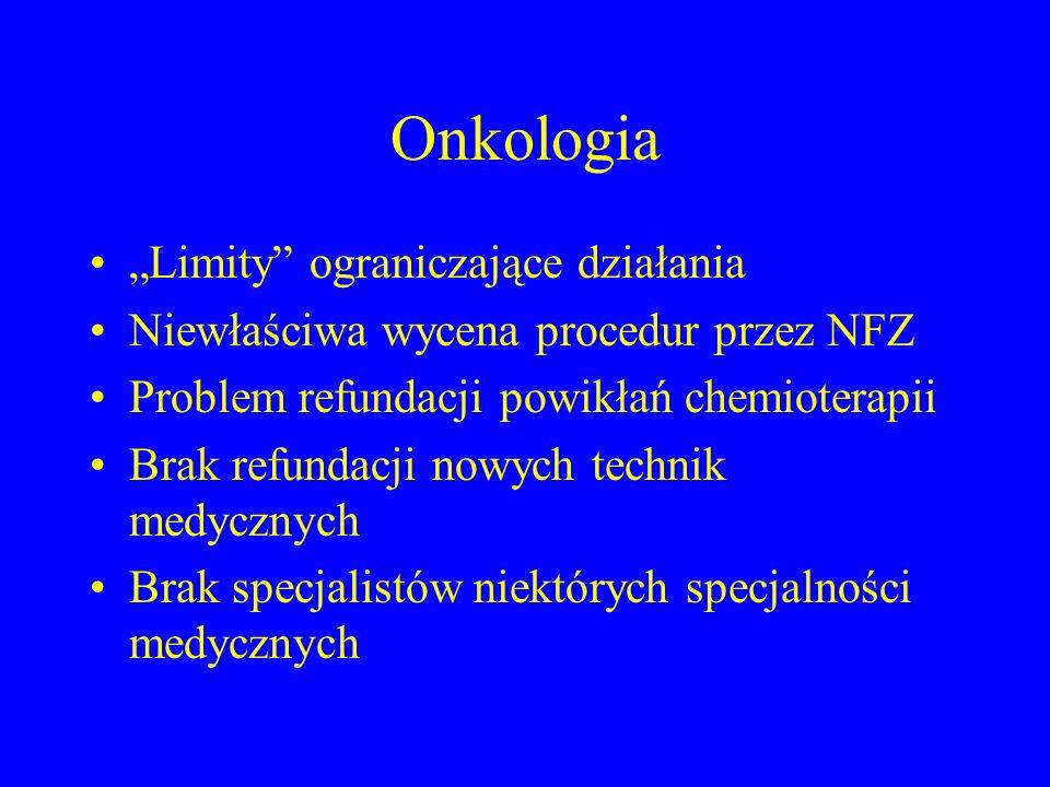 """Onkologia """"Limity ograniczające działania"""