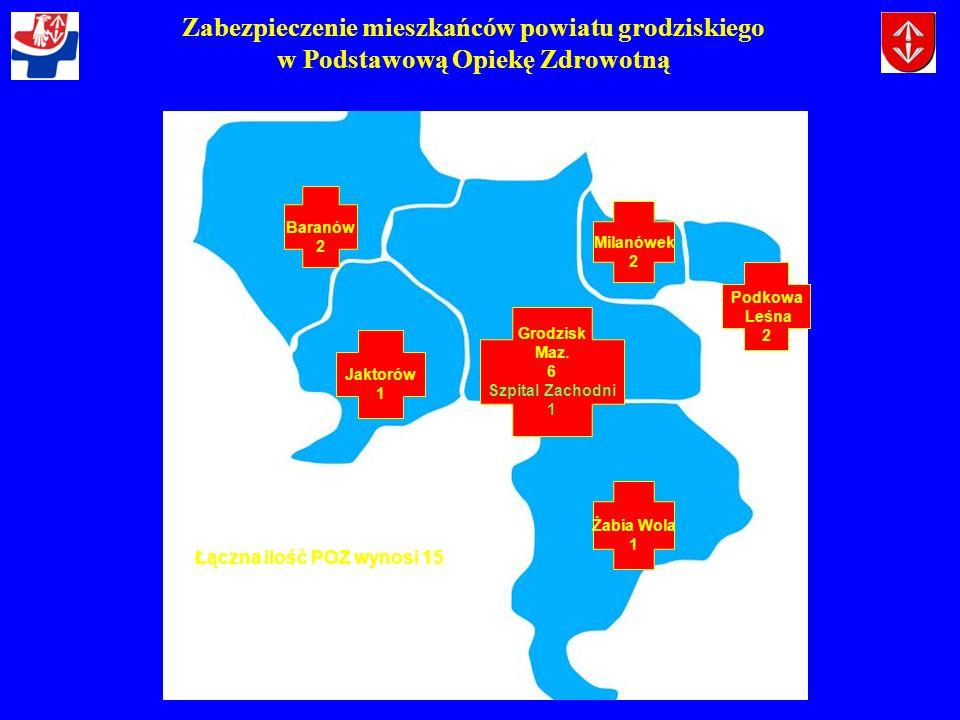 Zabezpieczenie mieszkańców powiatu grodziskiego w Podstawową Opiekę Zdrowotną