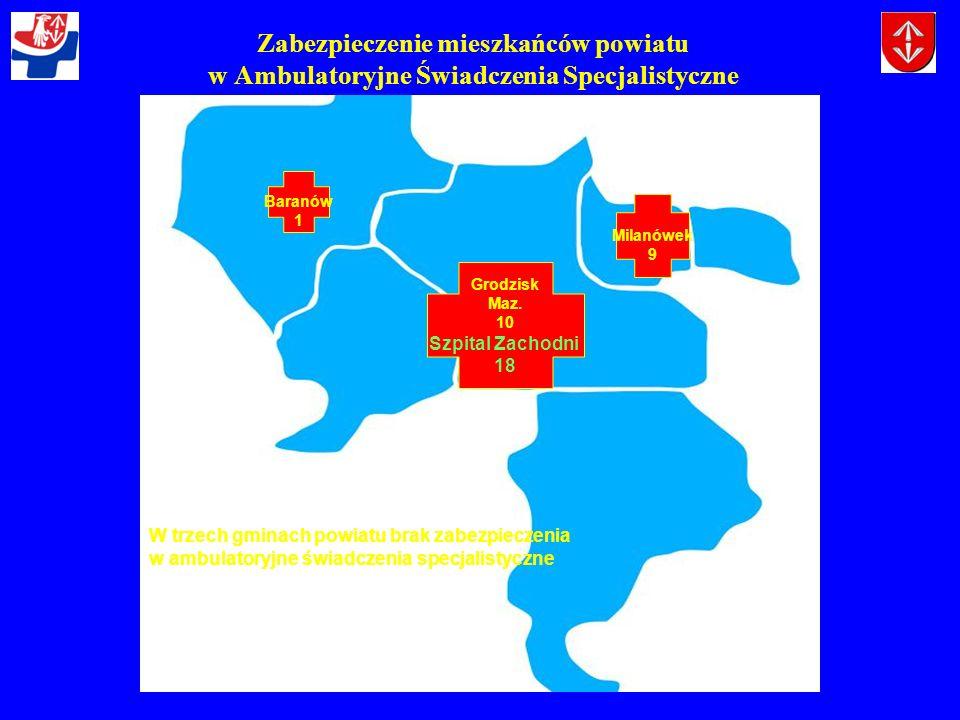 Zabezpieczenie mieszkańców powiatu w Ambulatoryjne Świadczenia Specjalistyczne