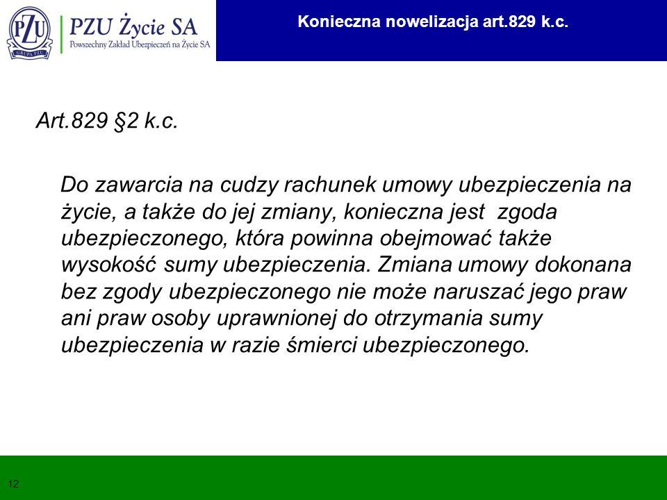 Konieczna nowelizacja art.829 k.c.