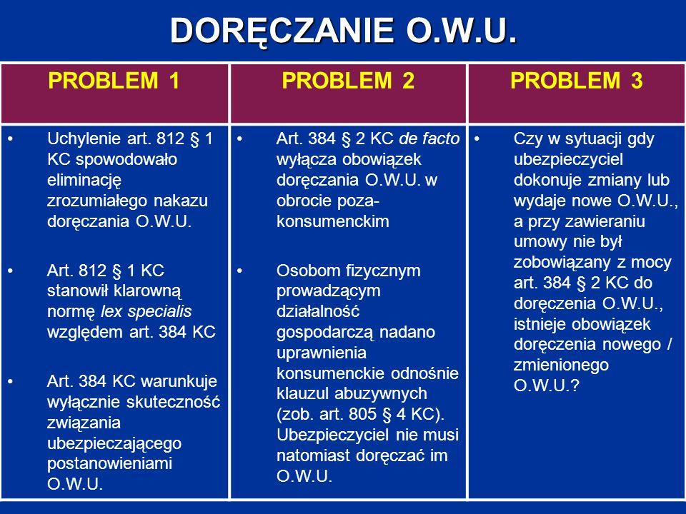 DORĘCZANIE O.W.U. PROBLEM 1 PROBLEM 2 PROBLEM 3