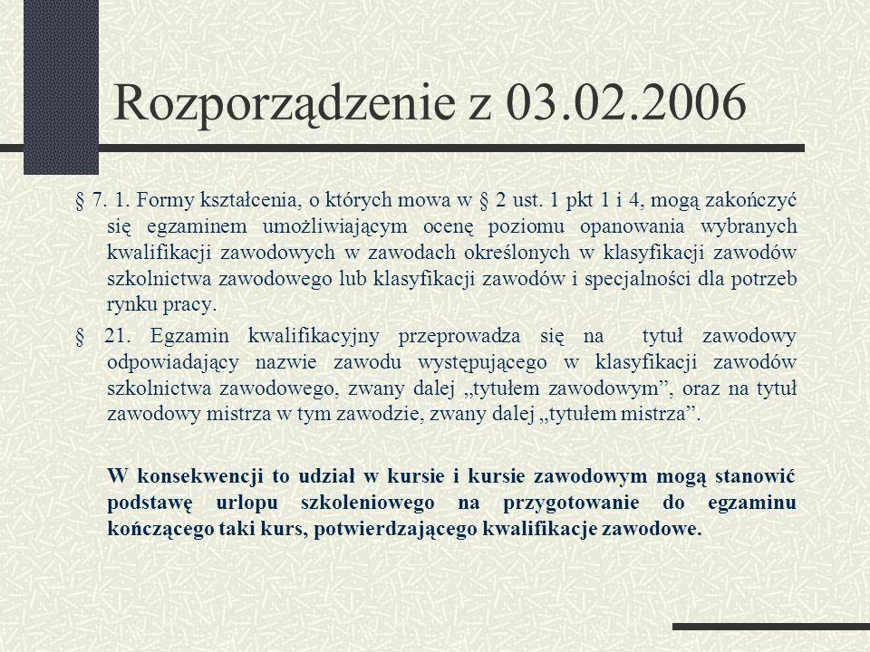 Rozporządzenie z 03.02.2006