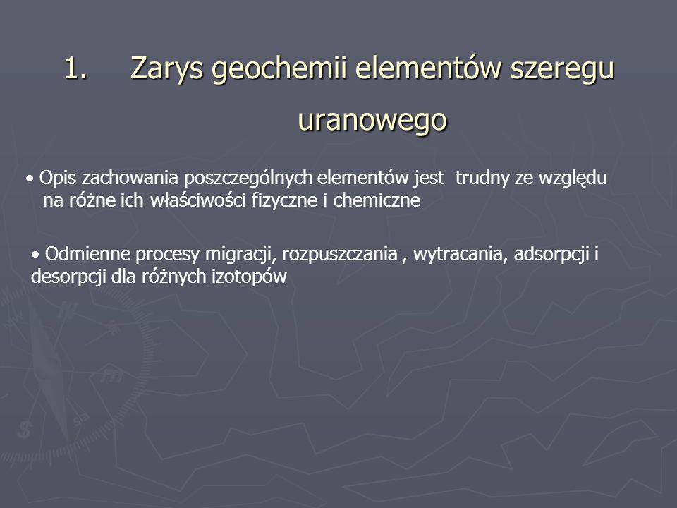 Zarys geochemii elementów szeregu uranowego