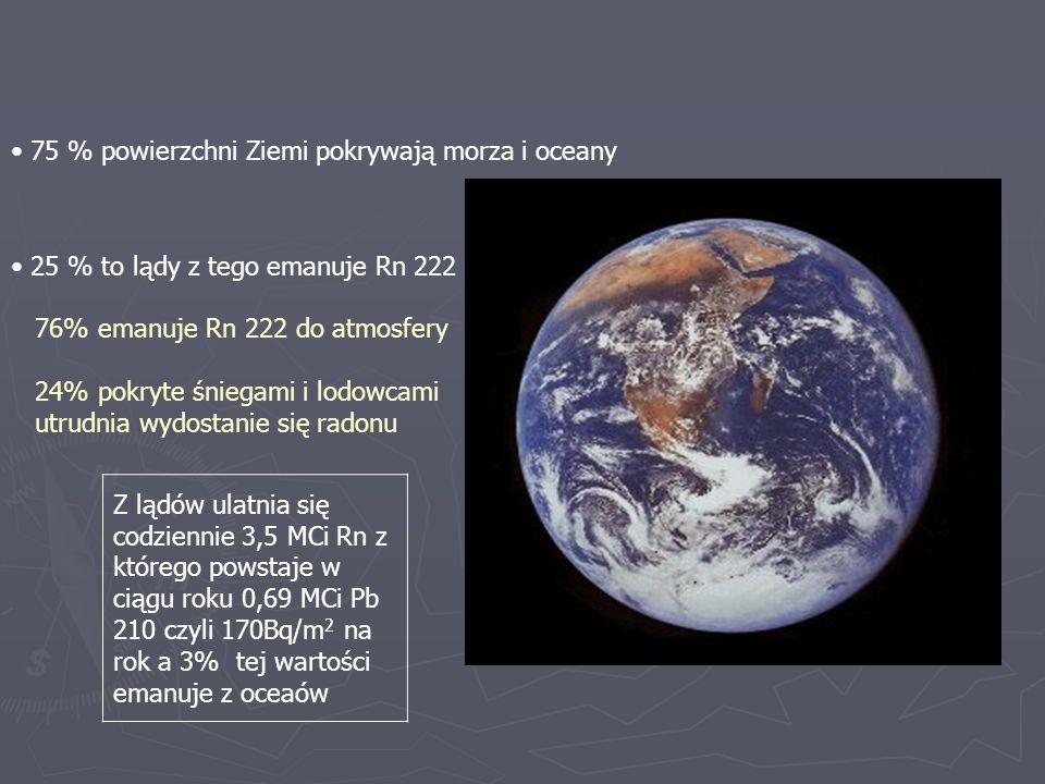 75 % powierzchni Ziemi pokrywają morza i oceany