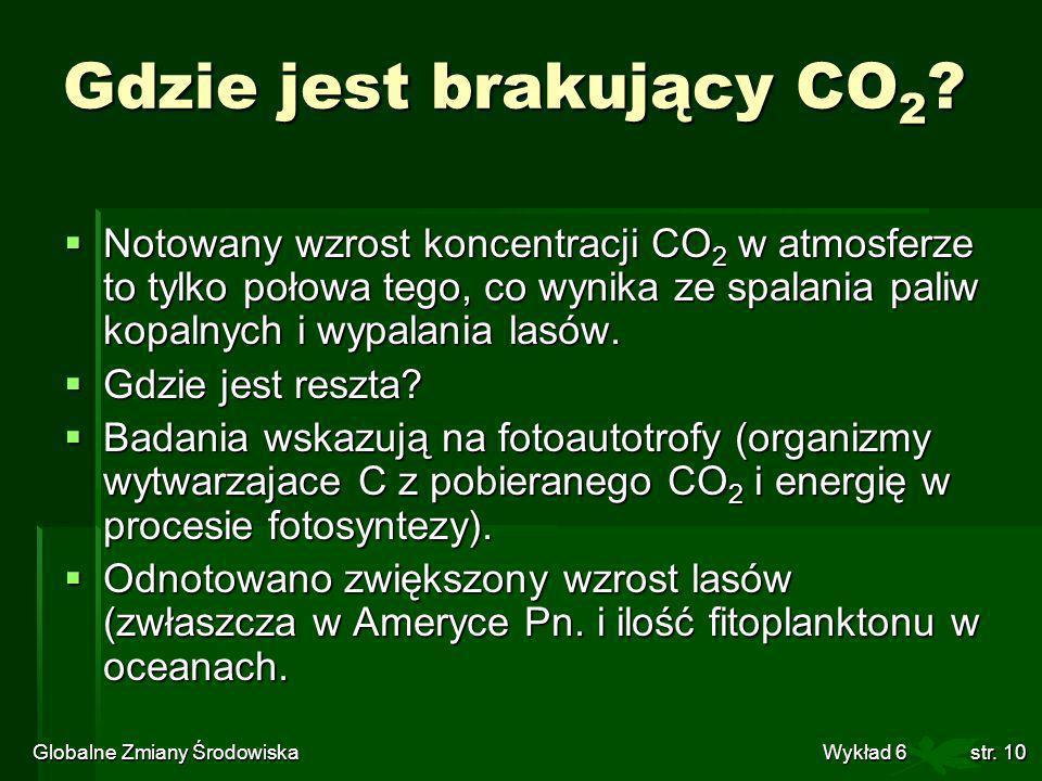 Gdzie jest brakujący CO2