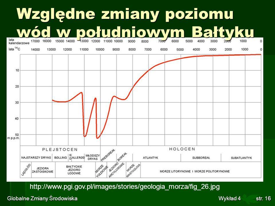 Względne zmiany poziomu wód w południowym Bałtyku