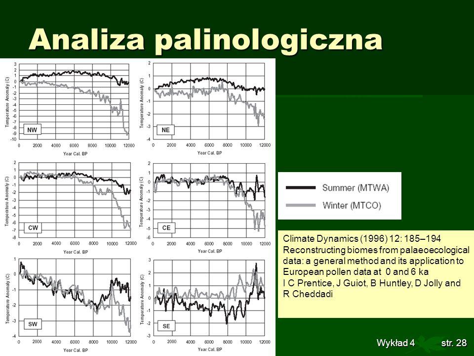 Analiza palinologiczna