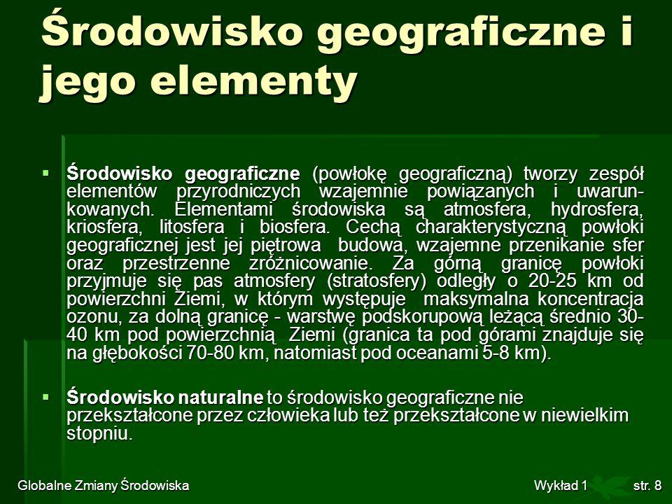Środowisko geograficzne i jego elementy