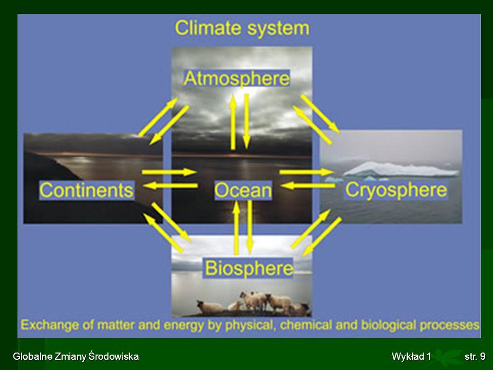Globalne Zmiany Środowiska Wykład 1