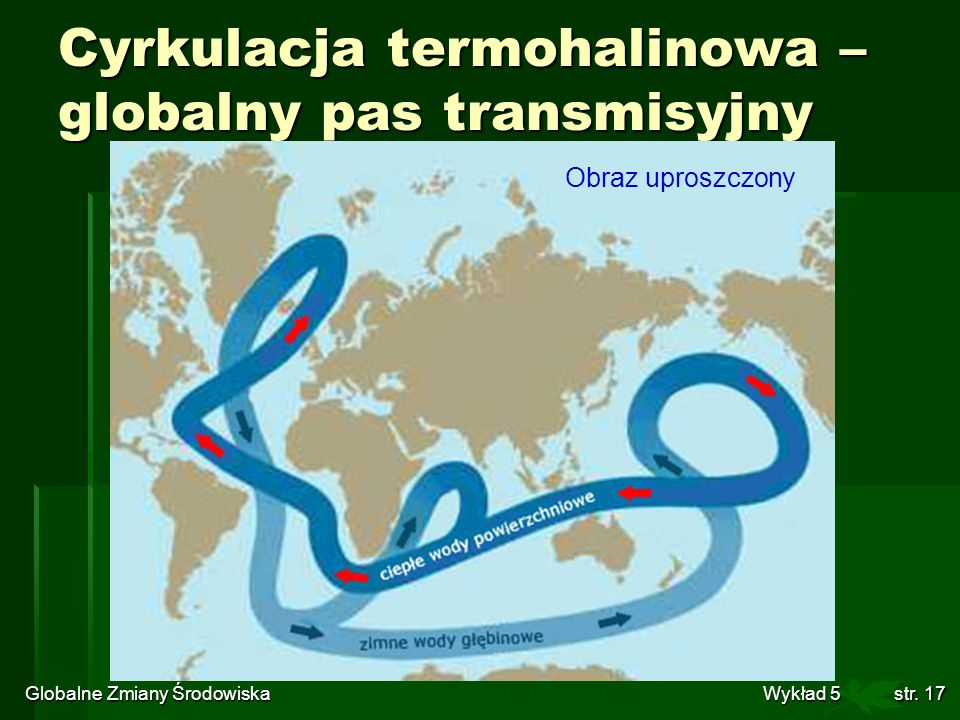 Cyrkulacja termohalinowa – globalny pas transmisyjny