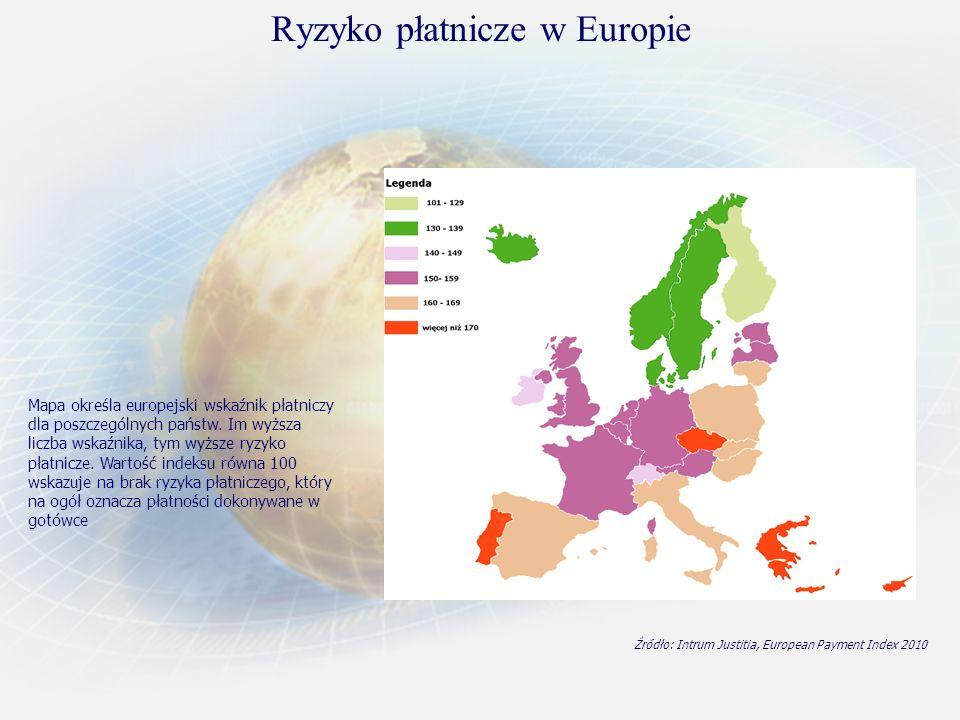 Ryzyko płatnicze w Europie