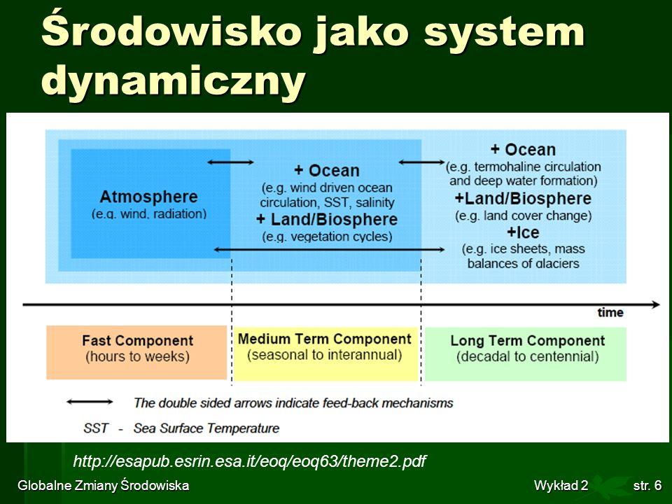 Globalne Zmiany Środowiska Wykład 2