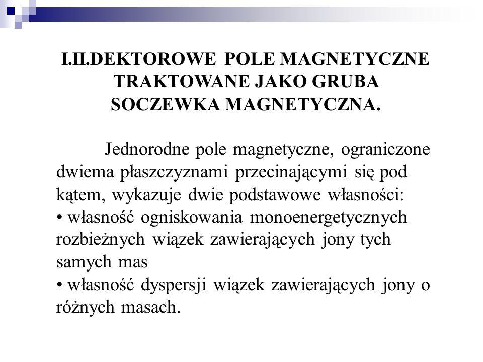 I.II.DEKTOROWE POLE MAGNETYCZNE TRAKTOWANE JAKO GRUBA SOCZEWKA MAGNETYCZNA.