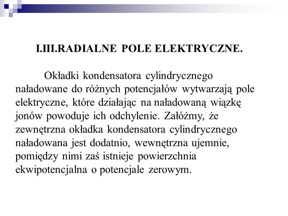 I.III.RADIALNE POLE ELEKTRYCZNE.