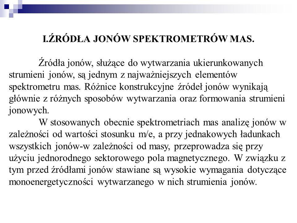 I.ŹRÓDŁA JONÓW SPEKTROMETRÓW MAS.