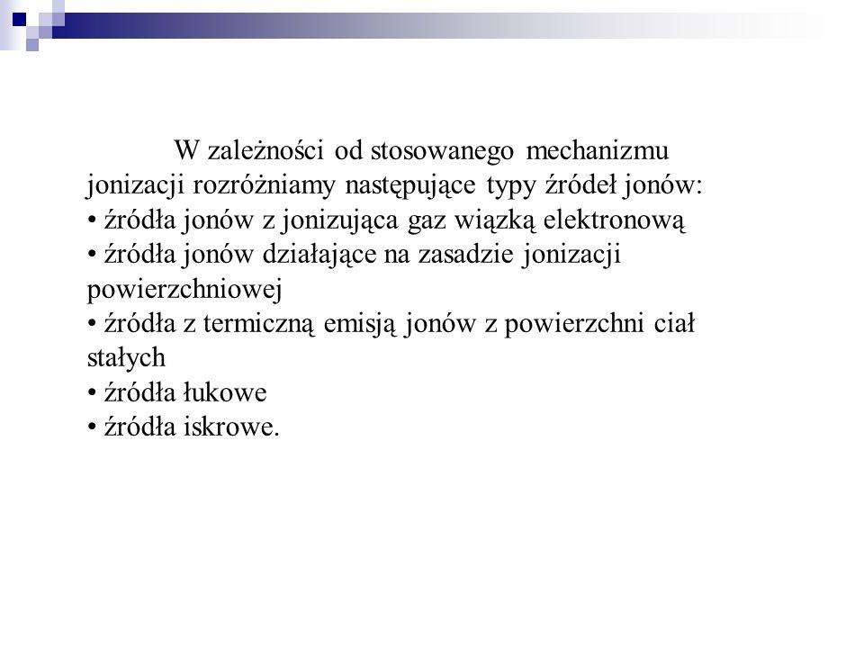 W zależności od stosowanego mechanizmu jonizacji rozróżniamy następujące typy źródeł jonów: