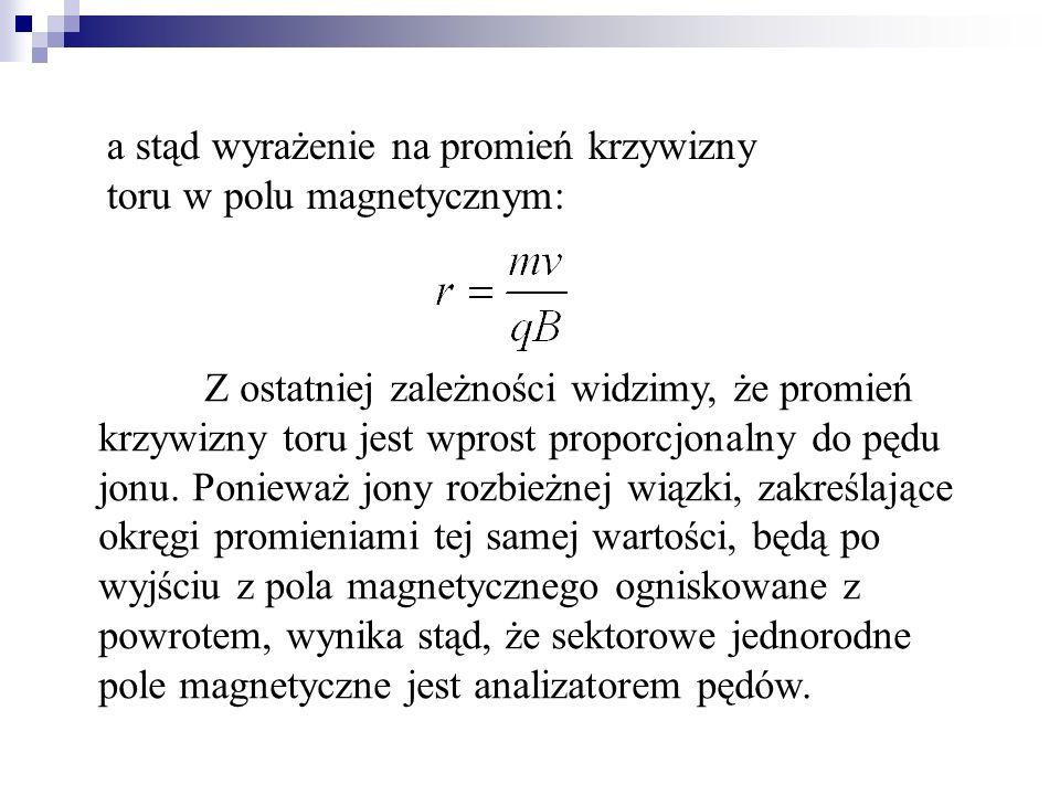 a stąd wyrażenie na promień krzywizny toru w polu magnetycznym: