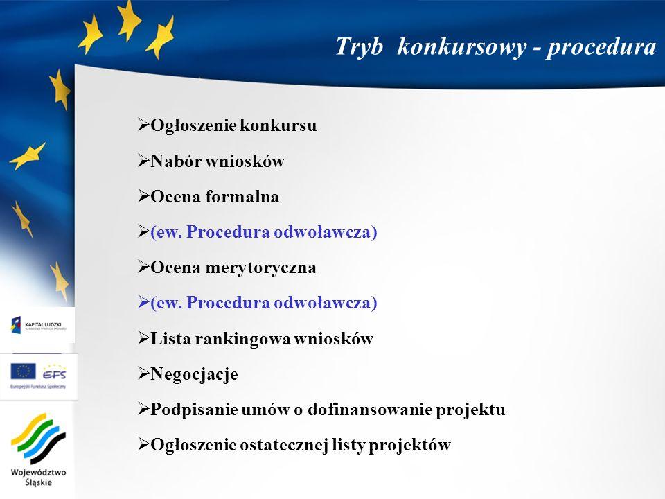 Tryb konkursowy - procedura