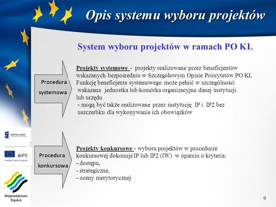 Opis systemu wyboru projektów System wyboru projektów w ramach PO KL