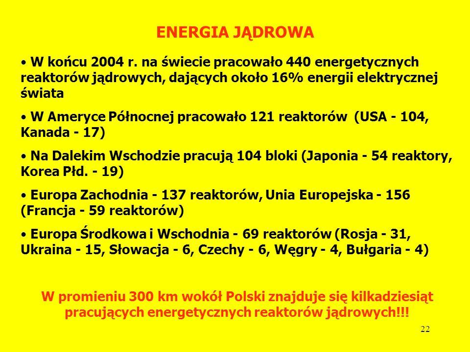 ENERGIA JĄDROWA W końcu 2004 r. na świecie pracowało 440 energetycznych reaktorów jądrowych, dających około 16% energii elektrycznej świata.