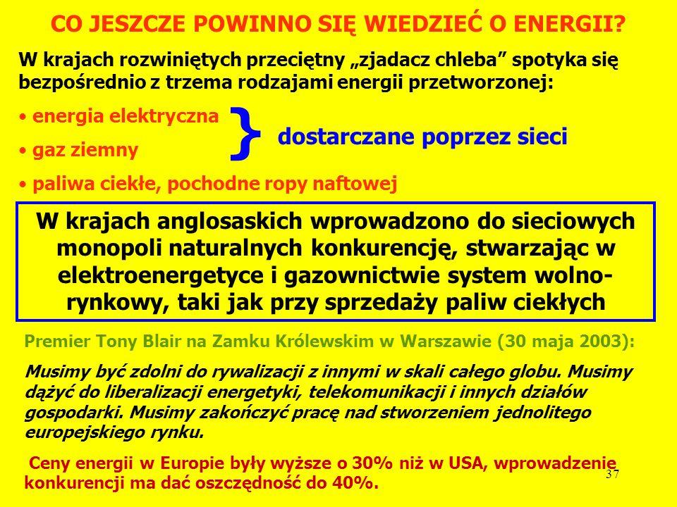 CO JESZCZE POWINNO SIĘ WIEDZIEĆ O ENERGII