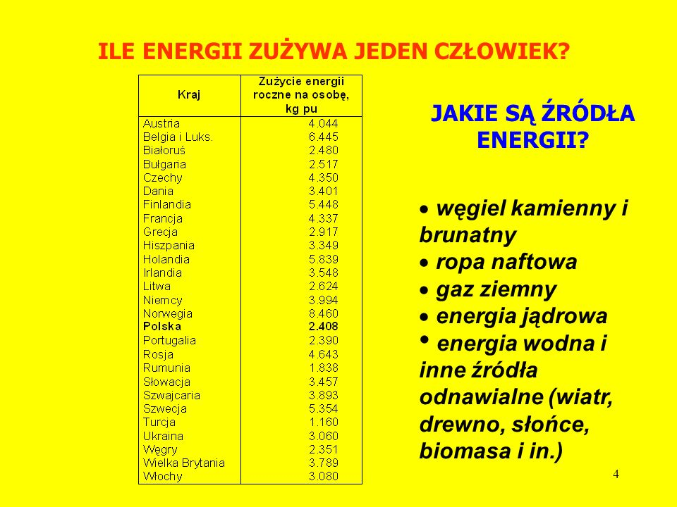 JAKIE SĄ ŹRÓDŁA ENERGII