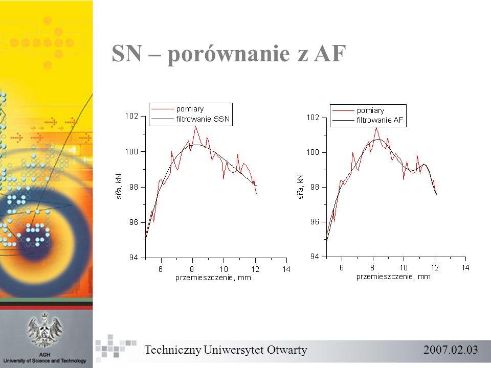 SN – porównanie z AF Techniczny Uniwersytet Otwarty 2007.02.03