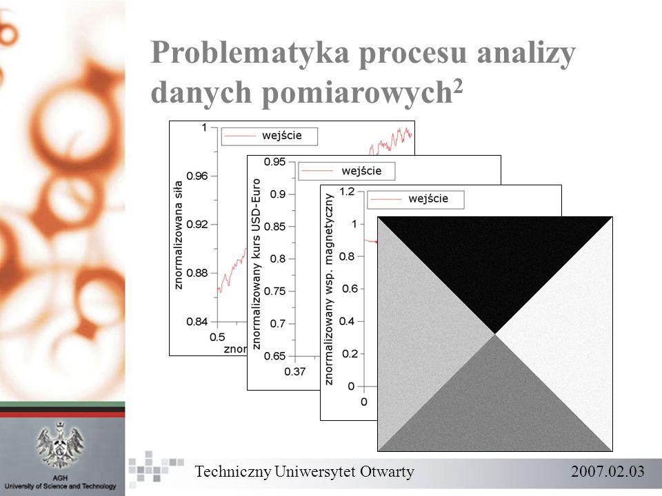 Problematyka procesu analizy danych pomiarowych2